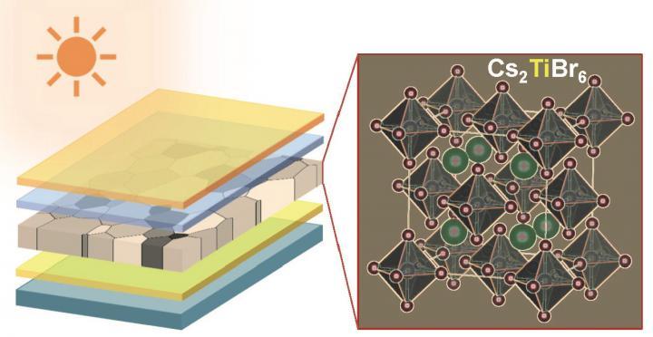 Los investigadores descubren nuevo material de perovskita sin plomo para células solares