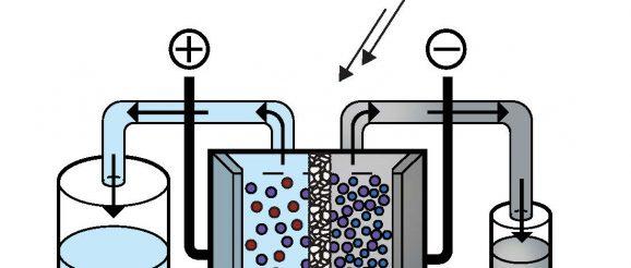La aleación de sodio y potasio es un metal líquido a temperatura ambiente que podría desbloquear una batería de alto voltaje.